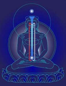 Meditatie beginners cursus